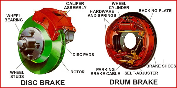 Disc Brakes Drum Brakes - Brake Service or Repair? Here's the component parts of typical DISC BRAKE and DRUM BRAKE systems